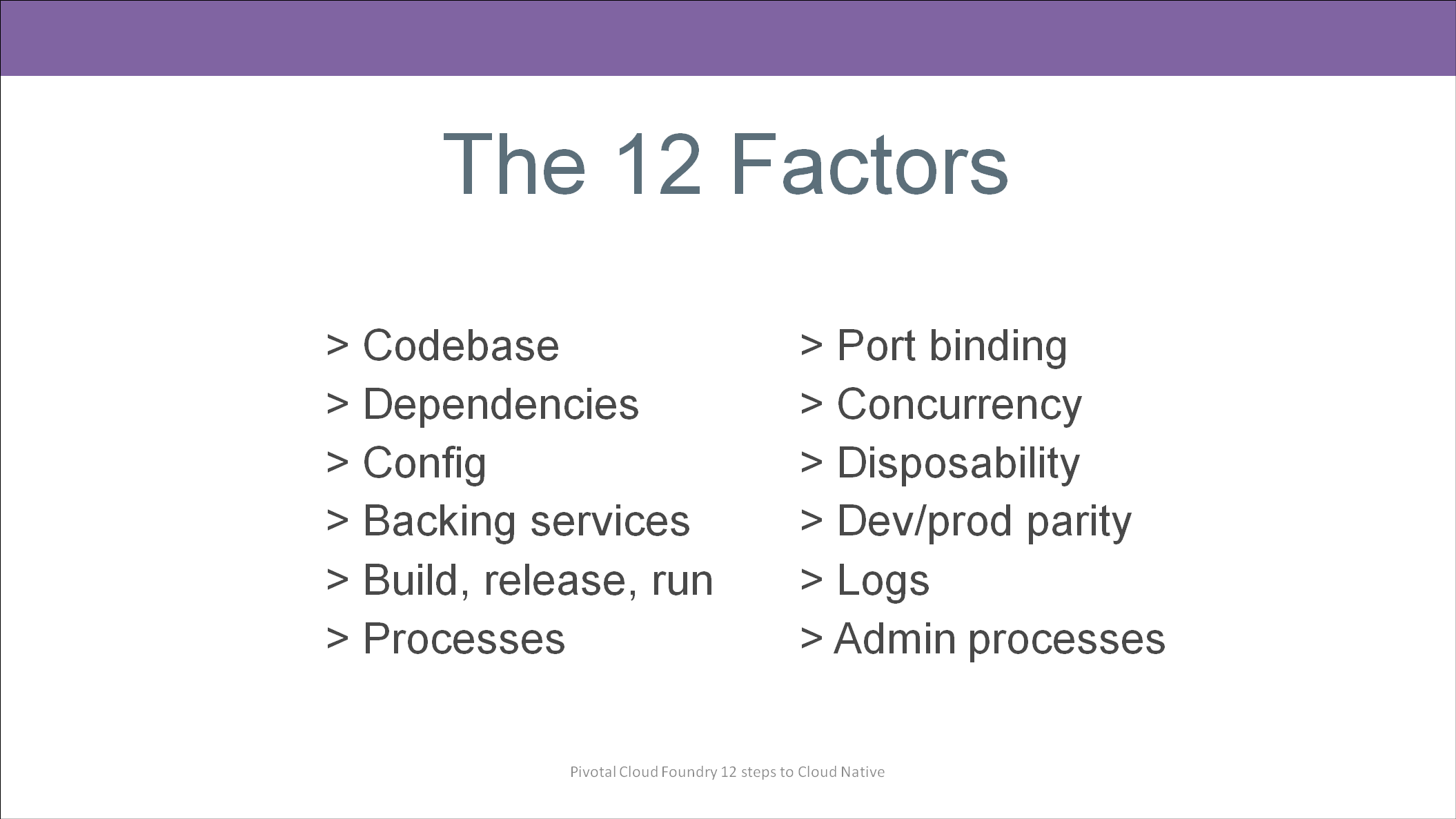 12 Factors to build Cloud Native Applications - The 12 Factors